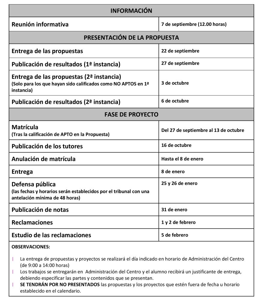 ASPECTOS ORGANIZATIVOS DE CARÁCTER GENERAL