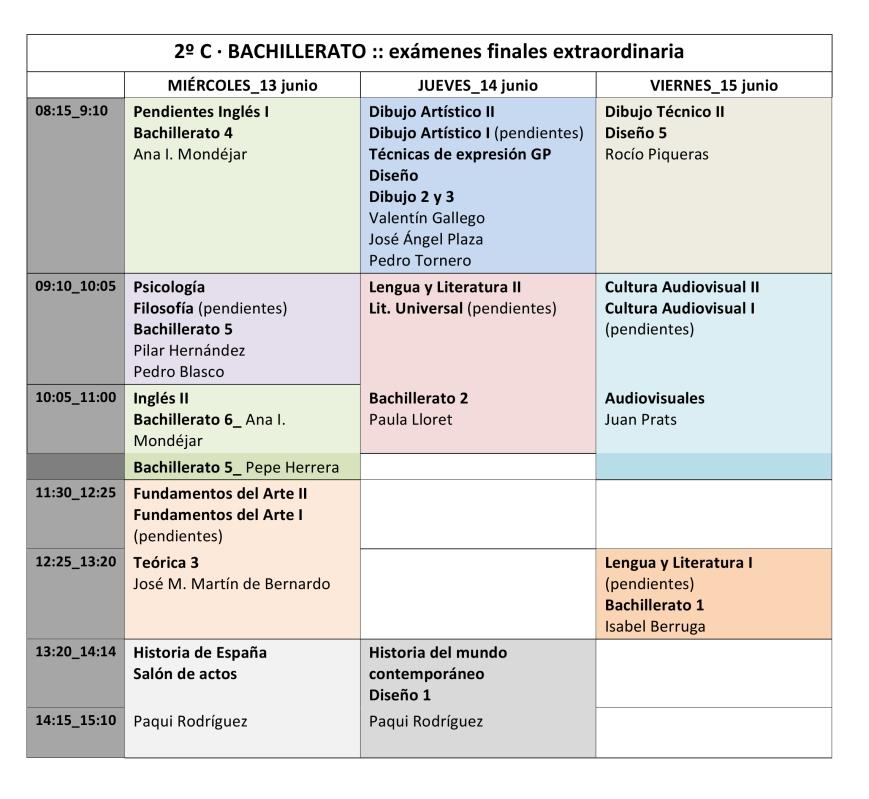Microsoft Word - Exámenes finales EXTRAORDINARIA_ 2BACH.docx