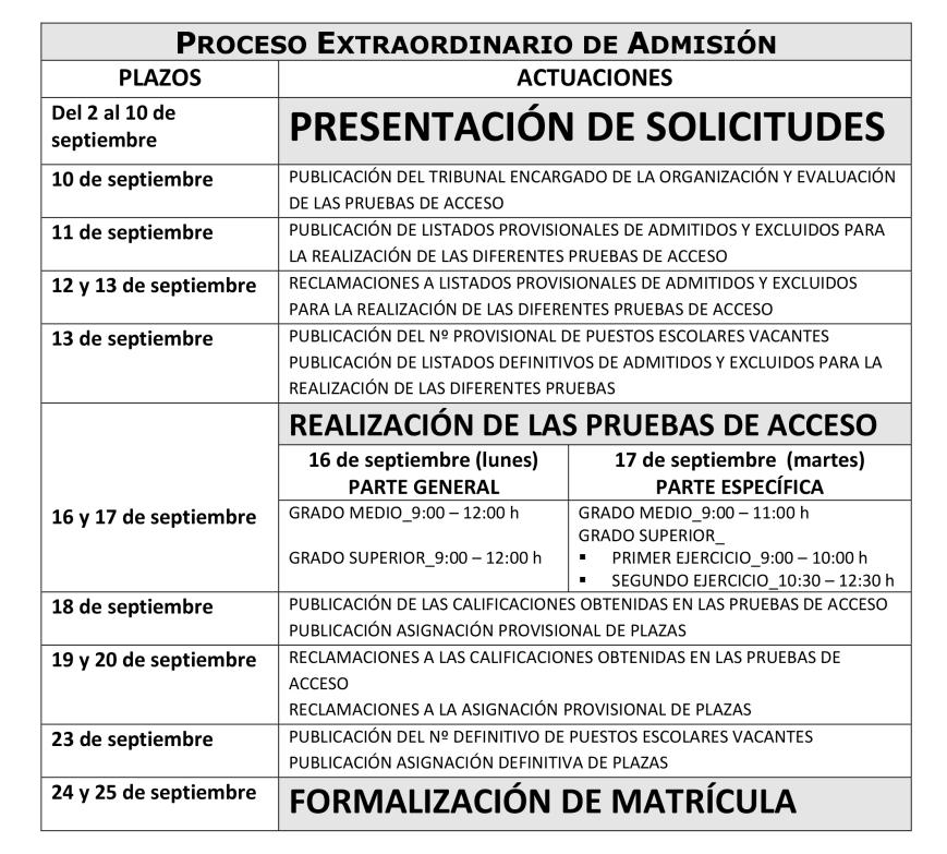 CALENDARIO admisión ciclos_SEPTIEMBRE